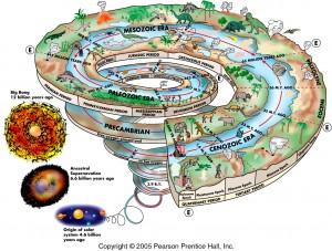 earth_history
